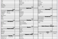 9 Excel Construction Estimating Template Excel Templates With Building Cost Spreadsheet Template