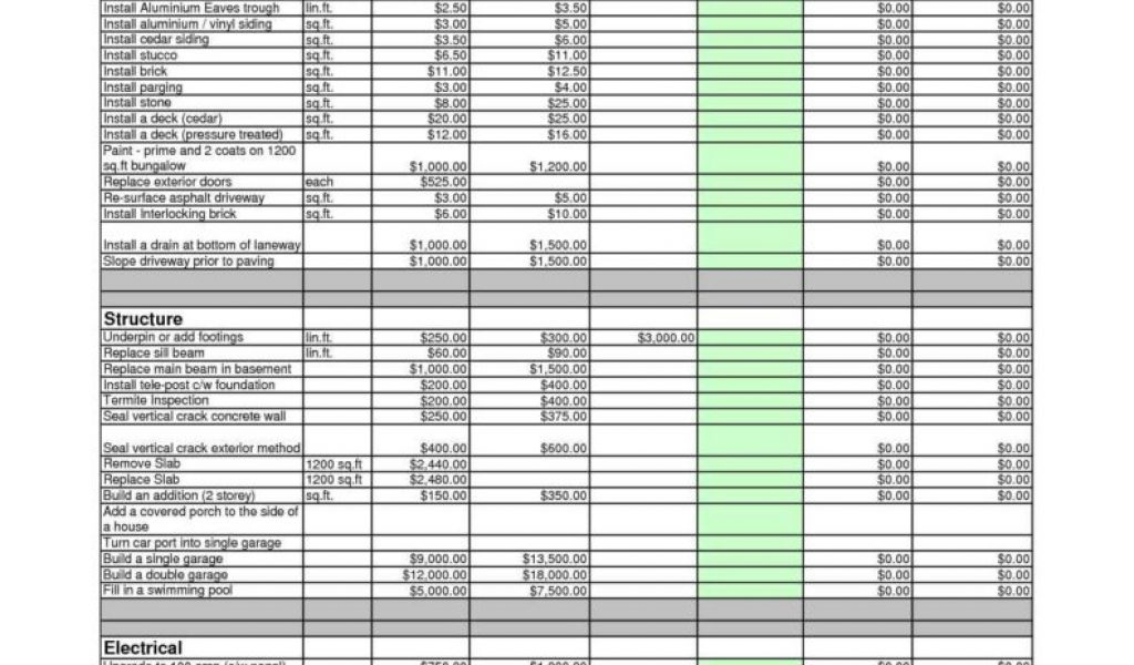 Construction Cost Breakdown Spreadsheet Download Templates Pertaining To Building Cost Spreadsheet Template