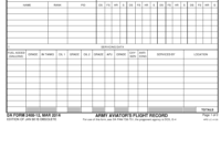 Da Form 2408 12 Download Fillable Pdf Or Fill Online Army With Regard To Aircraft Flight Log Template