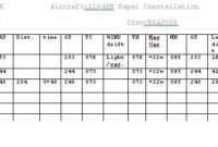 Feature Of The Month July 2003 Pertaining To Uav Flight Log Template