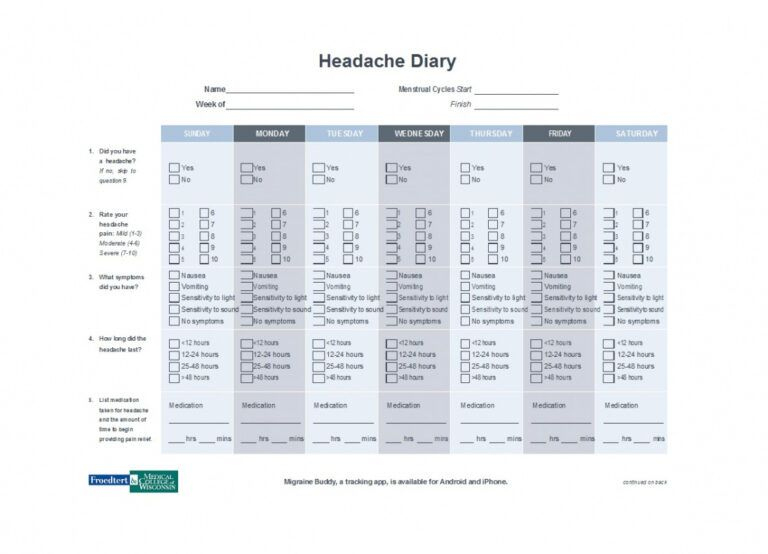 Free 50 Printable Headache Diary Templates Word Pdf Pain Intended For Pain Log Template