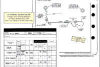 Ifr: Preparation For Flight Learn To Fly Blog Asa Intended For Aircraft Flight Log Template