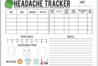 Image Result For Printable Headache Diary (With Images Throughout Pain Log Template