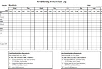Kitchen Temperature Log Sheets Chefs Resources In Temperature Log Sheet Template