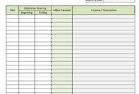Premium Vehicle Auto Mileage Expense Form | Mileage Inside Car Expense Log Book Template