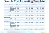 It Project Cost Estimate Template Excel | Glendale Community Intended For Simple Software Development Estimate Template