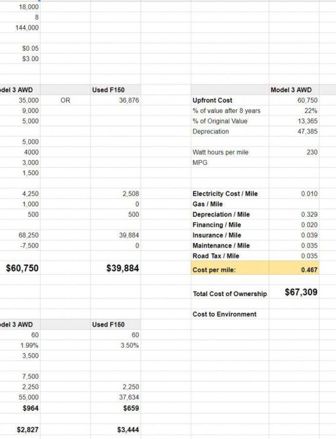 Software Development Cost Estimation Template With Regard To Software Development Estimate Template